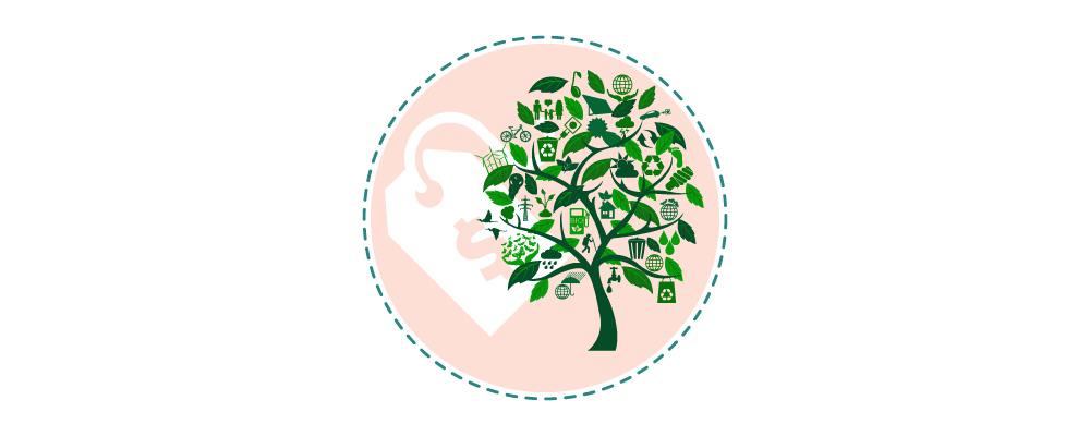 costo analisi ambientali